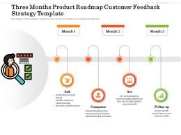 Three Months Product Roadmap Customer Feedback Strategy Template
