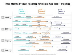 Three Months Product Roadmap For Mobile App With IT Planning