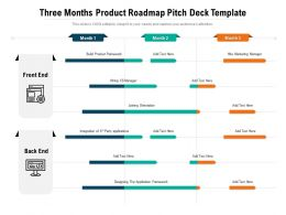 Three Months Product Roadmap Pitch Deck Template