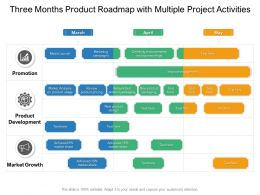 Three Months Product Roadmap With Multiple Project Activities