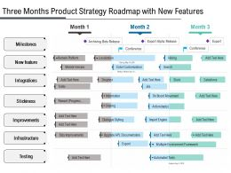 Three Months Product Strategy Roadmap With New Features