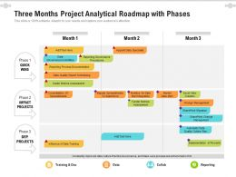 Three Months Project Analytical Roadmap With Phases