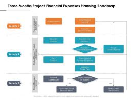 Three Months Project Financial Expenses Planning Roadmap