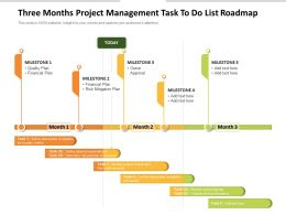 Three Months Project Management Task To Do List Roadmap