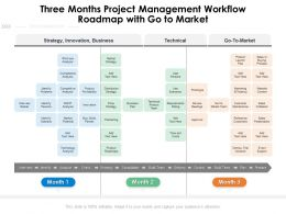 Three Months Project Management Workflow Roadmap With Go To Market