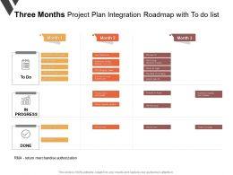 Three Months Project Plan Integration Roadmap With To Do List