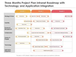 Three Months Project Plan Intranet Roadmap With Technology And Application Integration