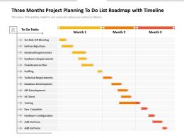 Three Months Project Planning To Do List Roadmap With Timeline