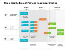 Three Months Project Portfolio Roadmap Timeline