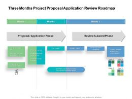 Three Months Project Proposal Application Review Roadmap