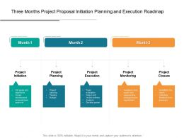 Three Months Project Proposal Initiation Planning And Execution Roadmap