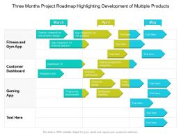 Three Months Project Roadmap Highlighting Development Of Multiple Products