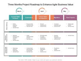 Three Months Project Roadmap To Enhance Agile Business Value