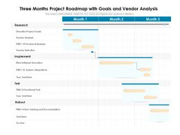 Three Months Project Roadmap With Goals And Vendor Analysis