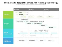 Three Months Project Roadmap With Planning And Strategy