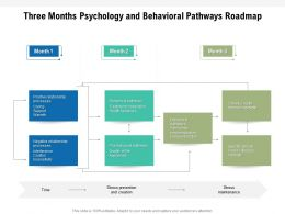 Three Months Psychology And Behavioral Pathways Roadmap
