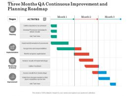 Three Months QA Continuous Improvement And Planning Roadmap