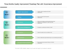 Three Months Quality Improvement Roadmap Plan With Governance Improvement