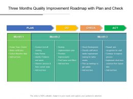 Three Months Quality Improvement Roadmap With Plan And Check