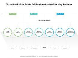 Three Months Real Estate Building Construction Coaching Roadmap