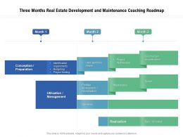 Three Months Real Estate Development And Maintenance Coaching Roadmap