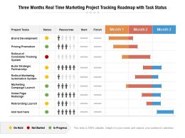 Three Months Real Time Marketing Project Tracking Roadmap With Task Status