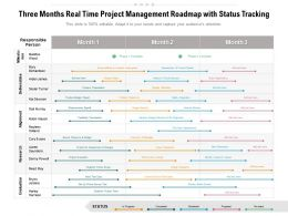Three Months Real Time Project Management Roadmap With Status Tracking