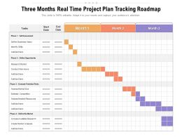 Three Months Real Time Project Plan Tracking Roadmap