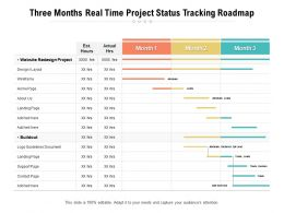 Three Months Real Time Project Status Tracking Roadmap