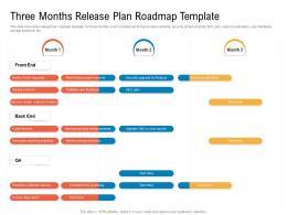 Three Months Release Plan Roadmap Timeline Powerpoint Template