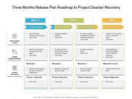 Three Months Release Plan Roadmap To Project Disaster Recovery
