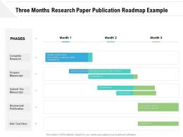 Three Months Research Paper Publication Roadmap Example
