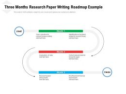 Three Months Research Paper Writing Roadmap Example
