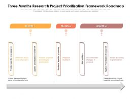 Three Months Research Project Prioritization Framework Roadmap