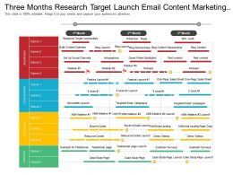 Three Months Research Target Launch Email Content Marketing Timeline