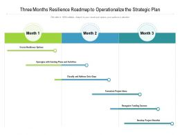 Three Months Resilience Roadmap To Operationalize The Strategic Plan