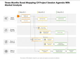 Three Months Road Mapping Of Project Session Agenda With Market Analysis