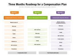 Three Months Roadmap For A Compensation Plan