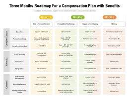 Three Months Roadmap For A Compensation Plan With Benefits