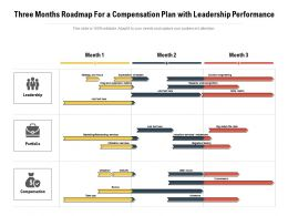 Three Months Roadmap For A Compensation Plan With Leadership Performance