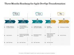 Three Months Roadmap For Agile Devops Transformation