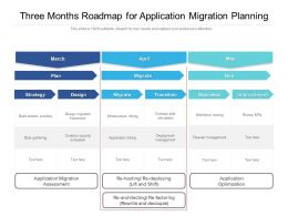 Three Months Roadmap For Application Migration Planning