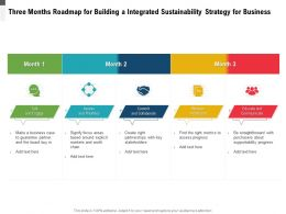 Three Months Roadmap For Building A Integrated Sustainability Strategy For Business