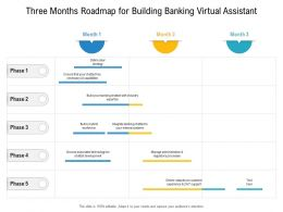 Three Months Roadmap For Building Banking Virtual Assistant