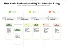Three Months Roadmap For Building Test Automation Strategy