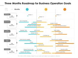 Three Months Roadmap For Business Operation Goals