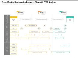 Three Months Roadmap For Business Plan With Pest Analysis