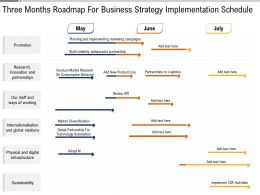 Three Months Roadmap For Business Strategy Implementation Schedule