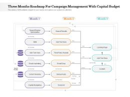 Three Months Roadmap For Campaign Management With Capital Budget