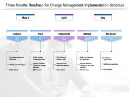Three Months Roadmap For Change Management Implementation Schedule
